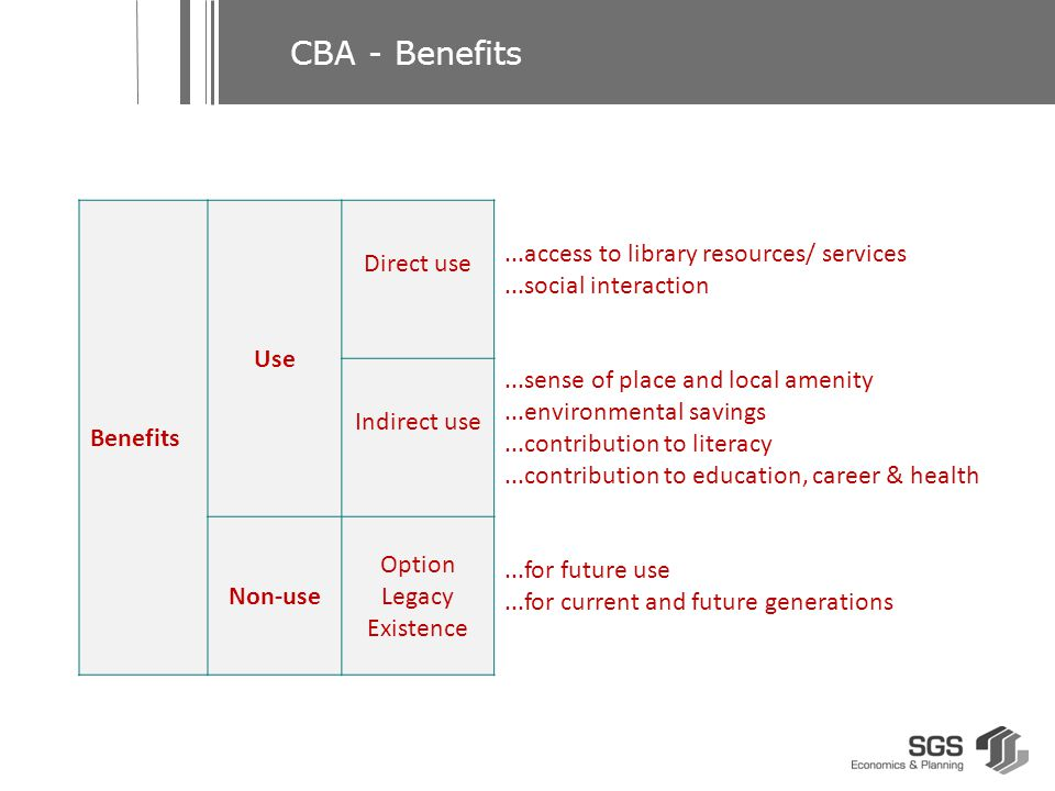 CBA - Measurement Techniques Benefits Use Direct use Travel cost Financial savings Contingent valuation – users Indirect use Non-use Option Legacy Existence Contingent valuation – non-users Deduced from your behaviour