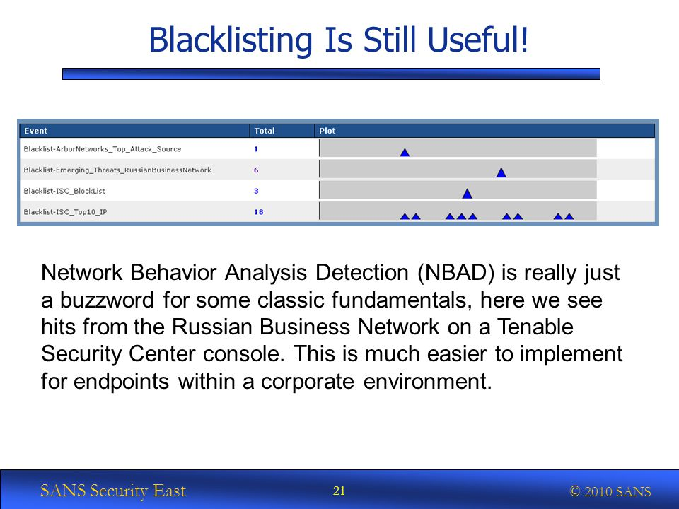 SANS Security East © 2010 SANS Blacklisting Is Still Useful.