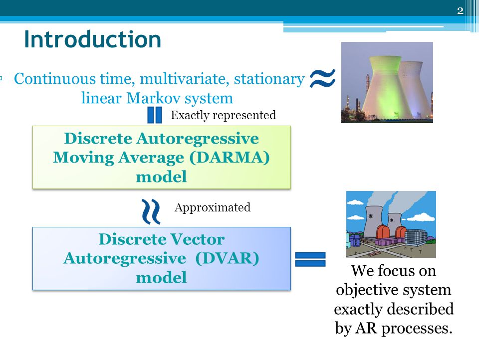 ▫ Continuous time, multivariate, stationary linear Markov system 2 Introduction Discrete Vector Autoregressive (DVAR) model Discrete Autoregressive Moving Average (DARMA) model Exactly represented ≈ Approximated ≈ We focus on objective system exactly described by AR processes.