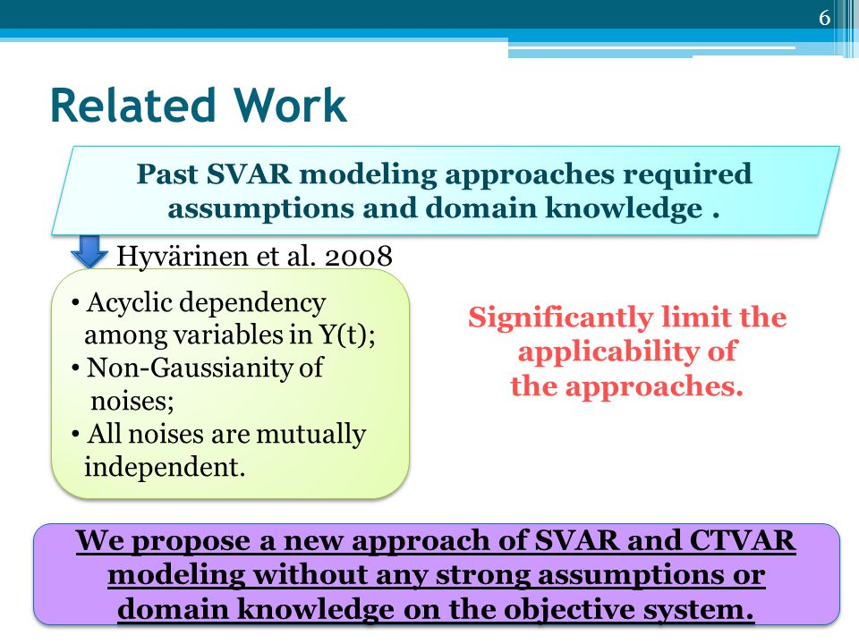 Research objectives To show that a DVAR model uniquely represents the objective system, if the system is continuous time, multivariate, linear Markov system.