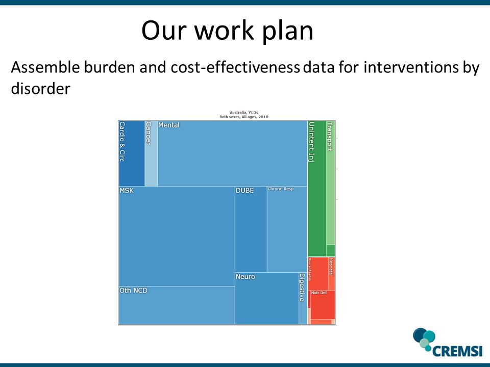 Develop a service platform taxonomy Translate cost-effectiveness data from the intervention level to service platform level Describe the service system in which disorders are prevented or treated on the platform that equitably and efficiently reduces maximum burden Developing planning targets for the optimal service model