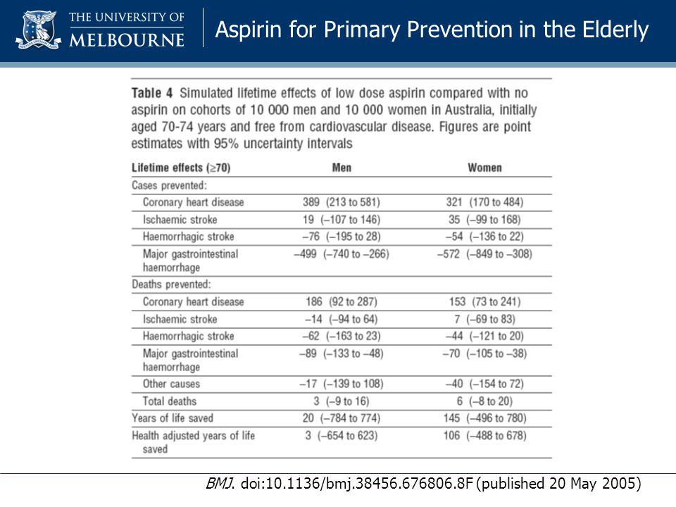 Aspirin for Primary Prevention in the Elderly BMJ.