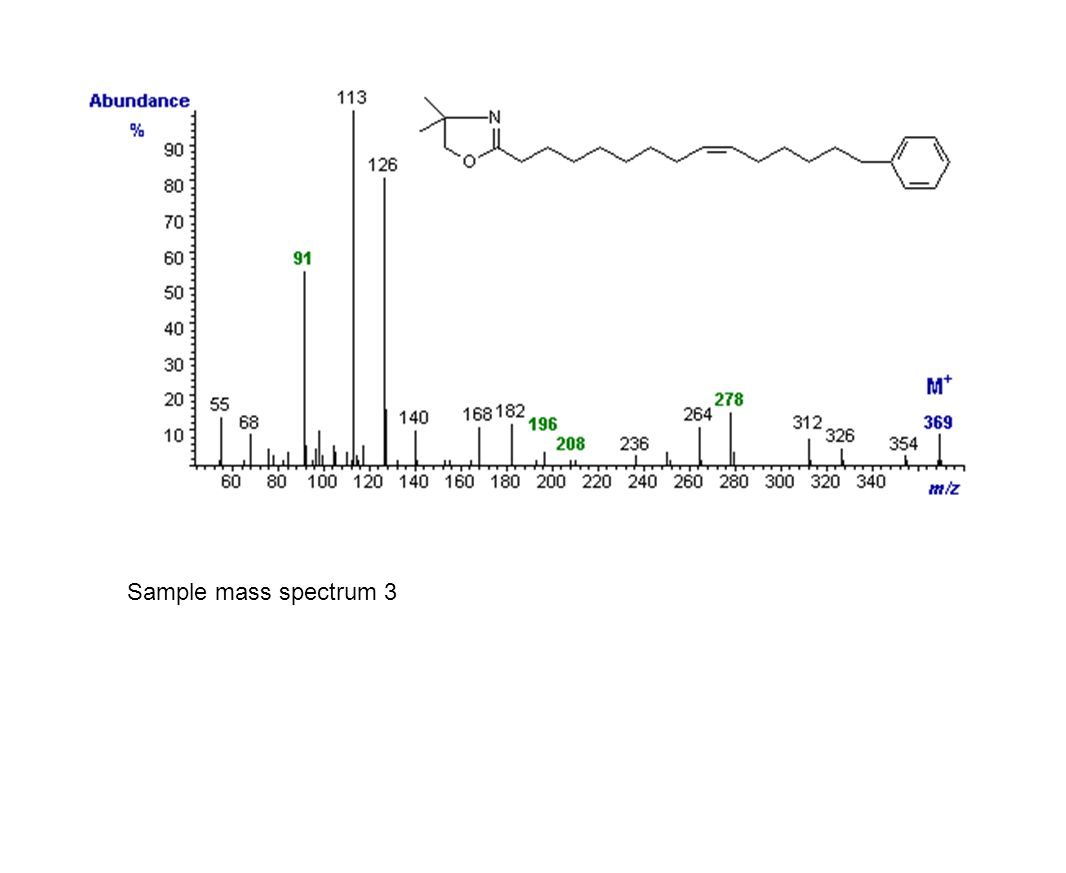 Sample mass spectrum 3