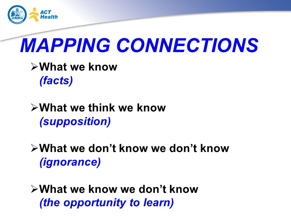 MAPPING CONNECTIONS  What we know (facts)  What we think we know (supposition)  What we don't know we don't know (ignorance)  What we know we don't know (the opportunity to learn)