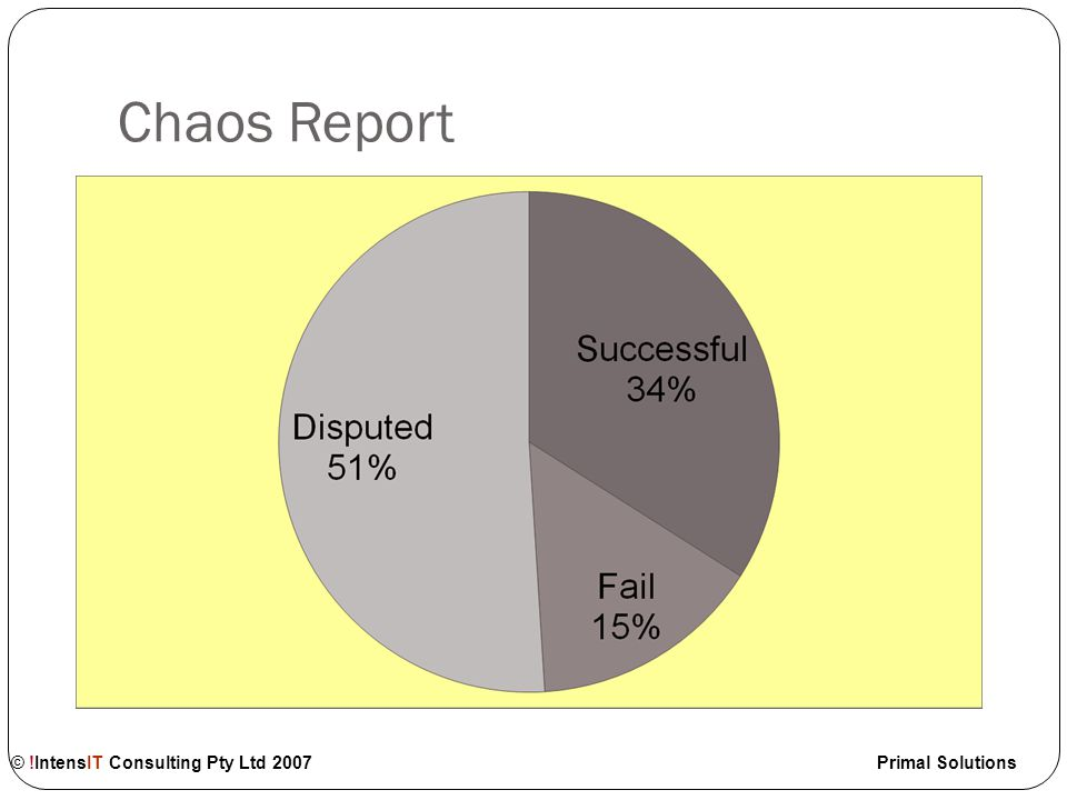 © !IntensIT Consulting Pty Ltd 2007 Primal Solutions Chaos Report