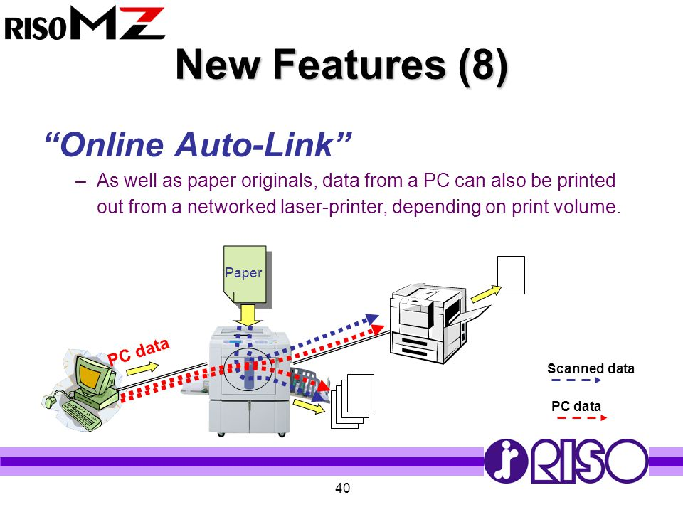 """40 New Features (8) """"Online Auto-Link"""" –As well as paper originals, data from a PC can also be printed out from a networked laser-printer, depending o"""