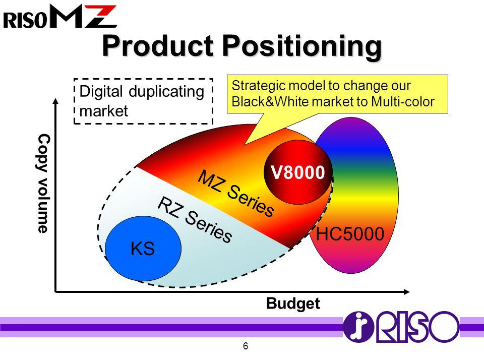 6 HC5000 RZ Series Product Positioning MZ Series V8000 KS Copy volume Budget Digital duplicating market Strategic model to change our Black&White mark