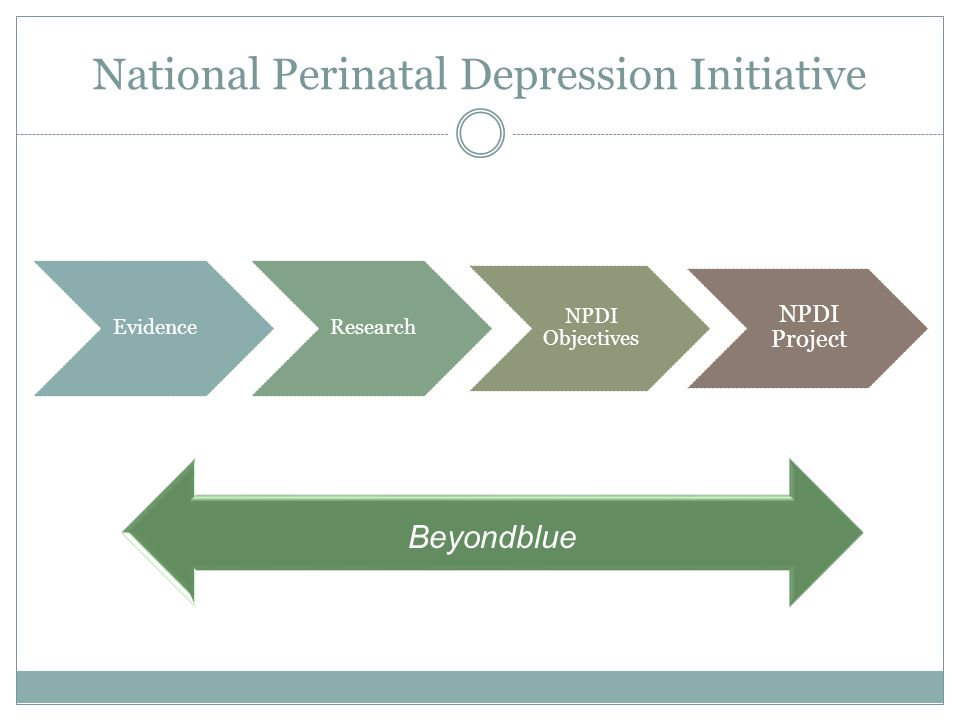 EvidenceResearch NPDI Objectives NPDI Project National Perinatal Depression Initiative Beyondblue