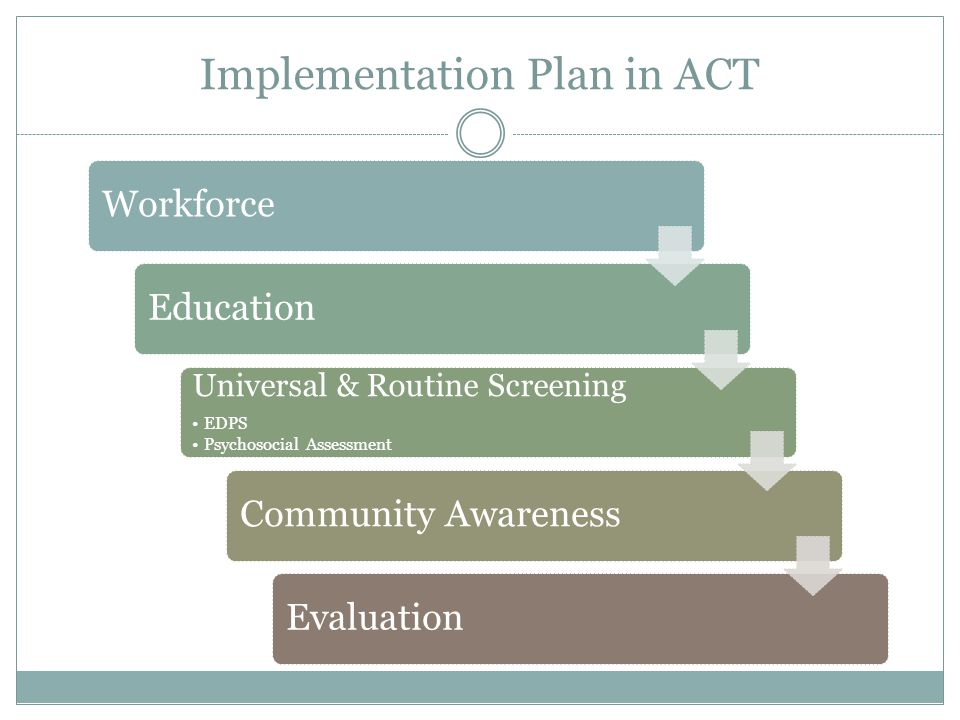 Implementation Plan in ACT WorkforceEducation Universal & Routine Screening EDPS Psychosocial Assessment Community AwarenessEvaluation