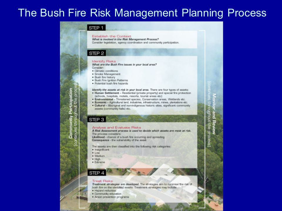 The Bush Fire Risk Management Planning Process