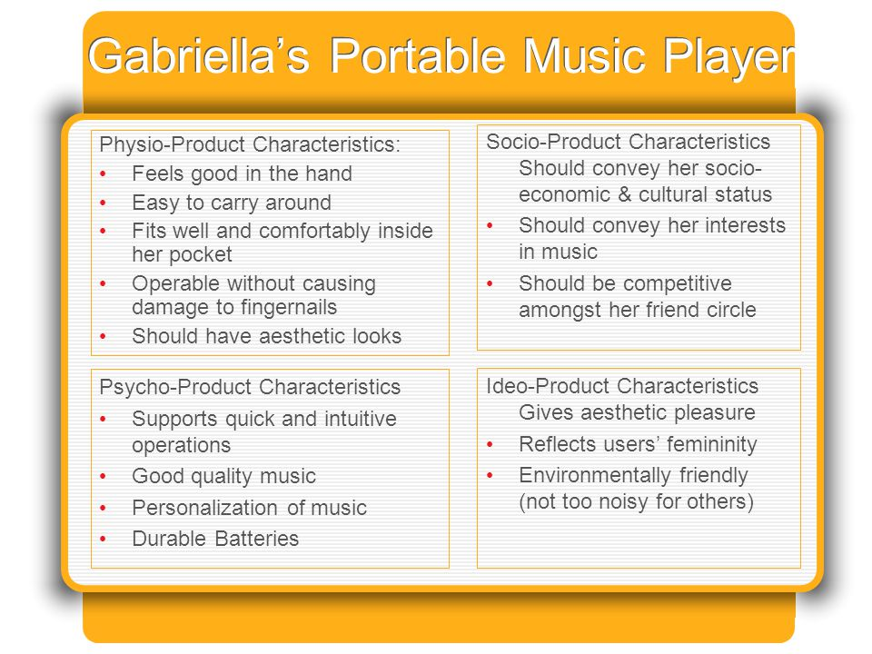 Gabriella's Portable Music Player Physio-Product Characteristics: Feels good in the hand Easy to carry around Fits well and comfortably inside her pocket Operable without causing damage to fingernails Should have aesthetic looks Socio-Product Characteristics Should convey her socio- economic & cultural status Should convey her interests in music Should be competitive amongst her friend circle Psycho-Product Characteristics Supports quick and intuitive operations Good quality music Personalization of music Durable Batteries Ideo-Product Characteristics Gives aesthetic pleasure Reflects users' femininity Environmentally friendly (not too noisy for others)