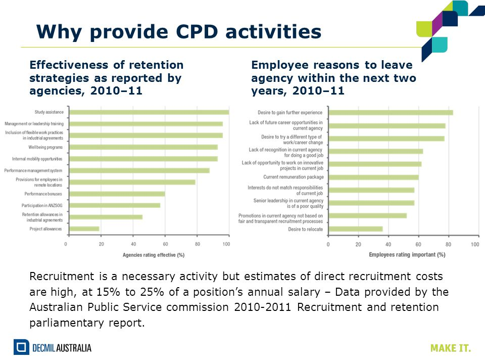 Why provide CPD activities Effectiveness of retention strategies as reported by agencies, 2010–11 Recruitment is a necessary activity but estimates of direct recruitment costs are high, at 15% to 25% of a position's annual salary – Data provided by the Australian Public Service commission 2010-2011 Recruitment and retention parliamentary report.