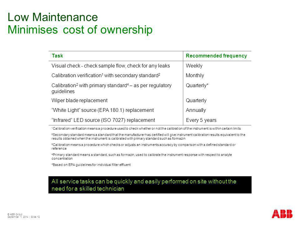 © ABB Group September 1, 2014 | Slide 12 Low Maintenance Minimises cost of ownership TaskRecommended frequency Visual check - check sample flow, check for any leaksWeekly Calibration verification 1 with secondary standard 2 Monthly Calibration 2 with primary standard 4 – as per regulatory guidelines Quarterly* Wiper blade replacementQuarterly White Light source (EPA 180.1) replacementAnnually Infrared LED source (ISO 7027) replacementEvery 5 years 1 Calibration verification means a procedure used to check whether or not the calibration of the instrument is within certain limits 2 Secondary standard means a standard that the manufacturer has certified will give instrument calibration results equivalent to the results obtained when the instrument is calibrated with primary standard such as formazin 3 Calibration means a procedure which checks or adjusts an instruments accuracy by comparison with a defined standard or reference 4 Primary standard means a standard, such as formazin, used to calibrate the instrument response with respect to analyte concentration *Based on EPA guidelines for individual filter effluent All service tasks can be quickly and easily performed on site without the need for a skilled technician