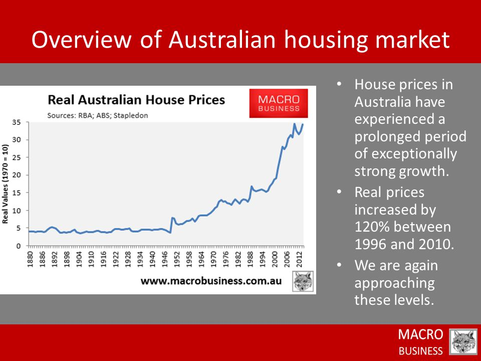 House prices in Australia have experienced a prolonged period of exceptionally strong growth. Real prices increased by 120% between 1996 and 2010. We