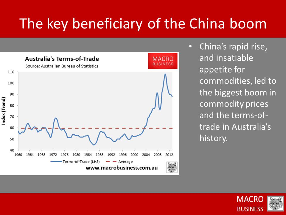 China's rapid rise, and insatiable appetite for commodities, led to the biggest boom in commodity prices and the terms-of- trade in Australia's history.