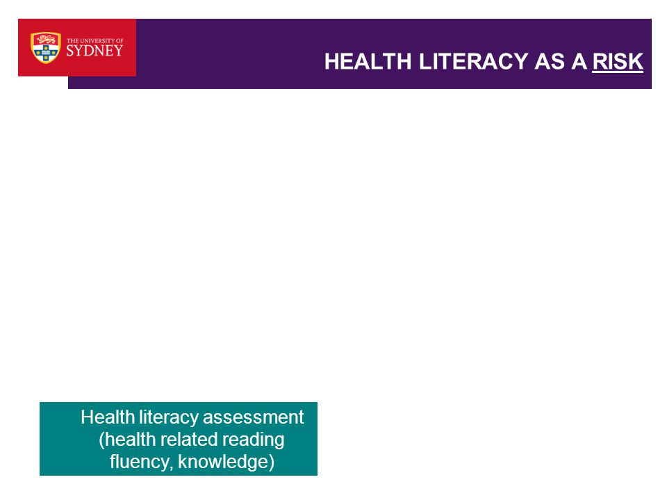 HEALTH LITERACY AS A RISK Health literacy assessment (health related reading fluency, knowledge) Improved clinical outcomes