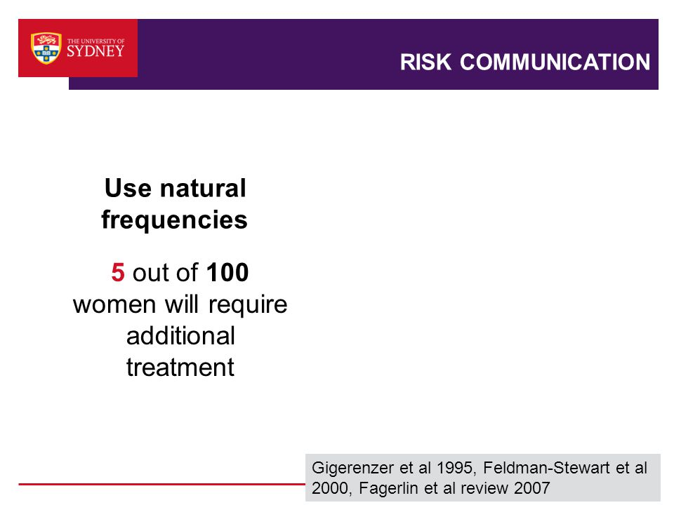 RISK COMMUNICATION 5 out of 100 women will require additional treatment Use natural frequencies Gigerenzer et al 1995, Feldman-Stewart et al 2000, Fagerlin et al review 2007