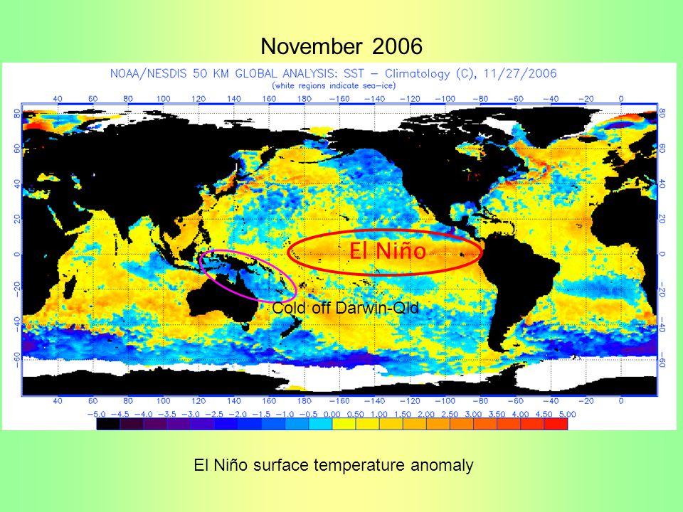November 2006 Cold off Darwin-Qld El Niño El Niño surface temperature anomaly