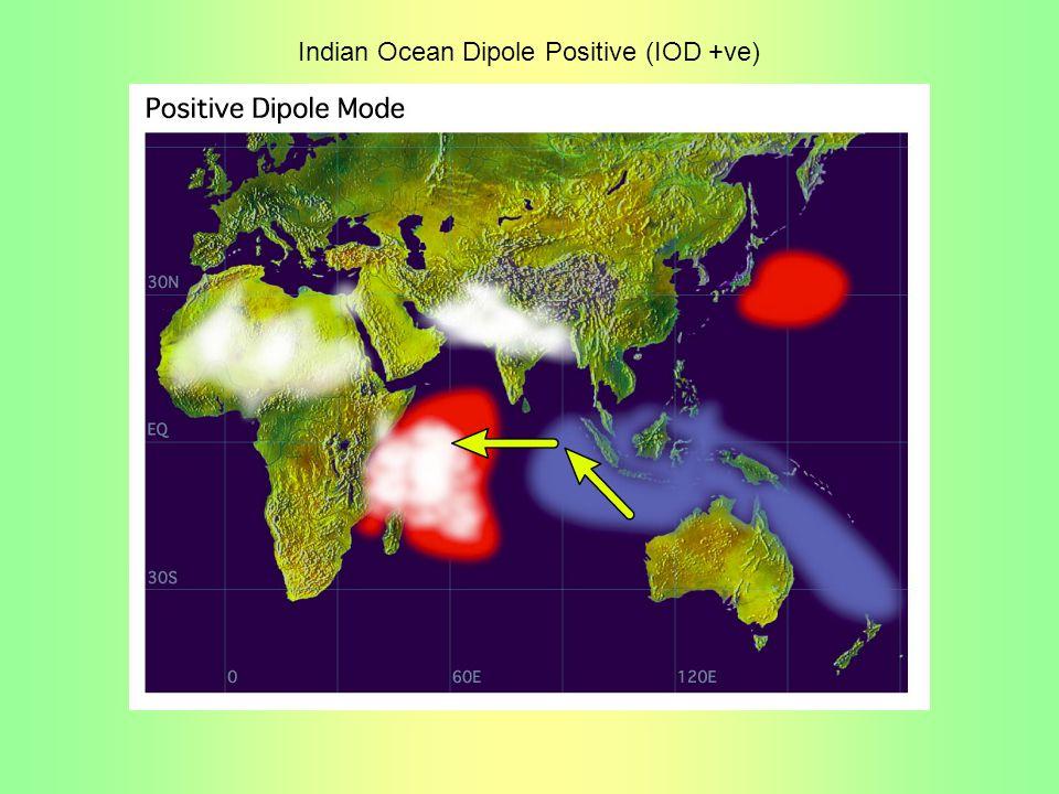 Indian Ocean Dipole Positive (IOD +ve)