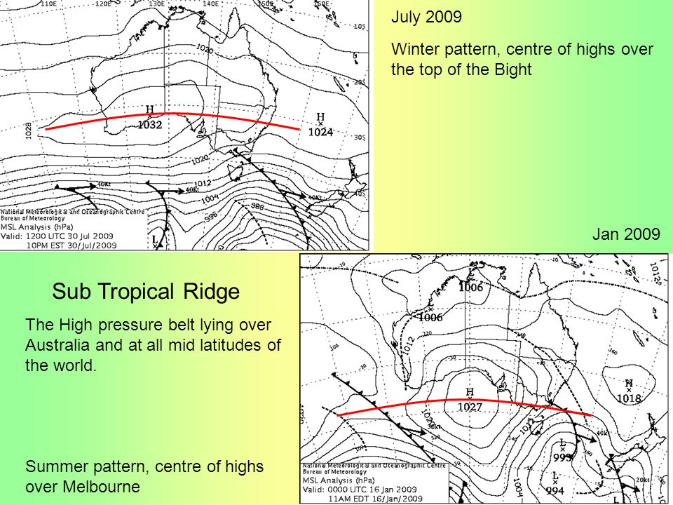 Sub Tropical Ridge July 2009 Winter pattern, centre of highs over the top of the Bight Jan 2009 The High pressure belt lying over Australia and at all