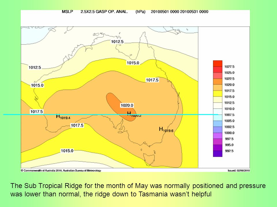 The Sub Tropical Ridge for the month of May was normally positioned and pressure was lower than normal, the ridge down to Tasmania wasn't helpful
