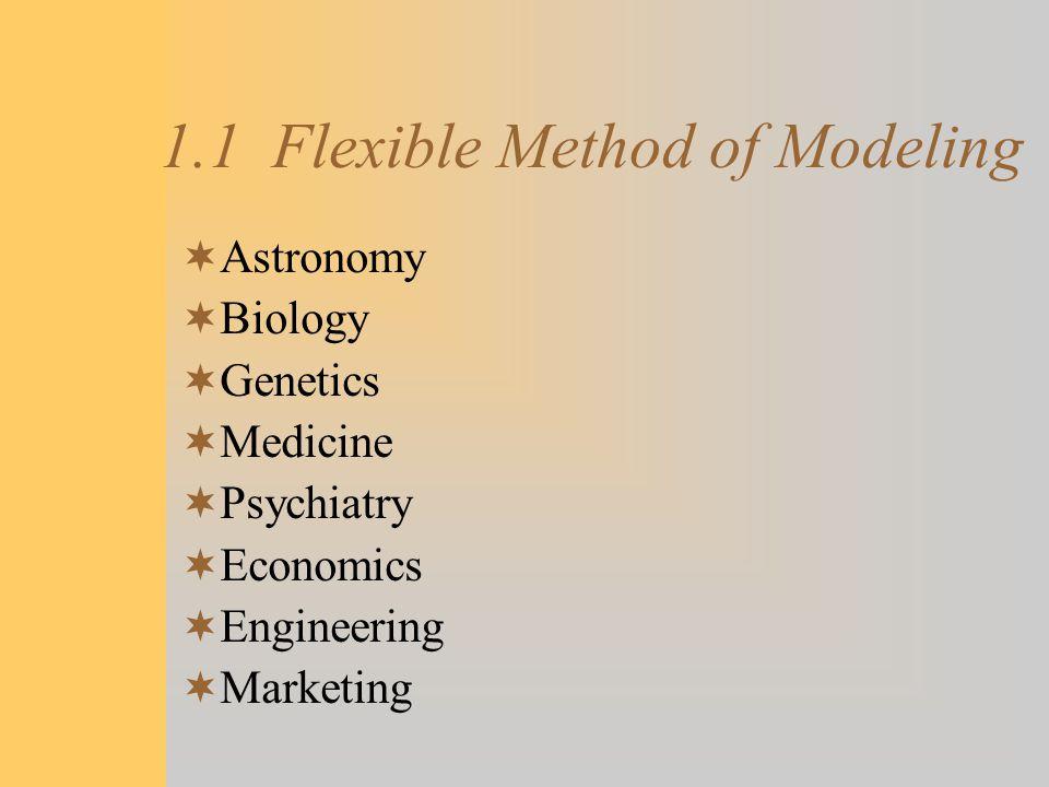1.1 Flexible Method of Modeling  Astronomy  Biology  Genetics  Medicine  Psychiatry  Economics  Engineering  Marketing