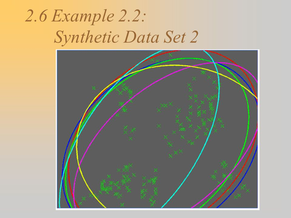 2.6 Example 2.2: Synthetic Data Set 2
