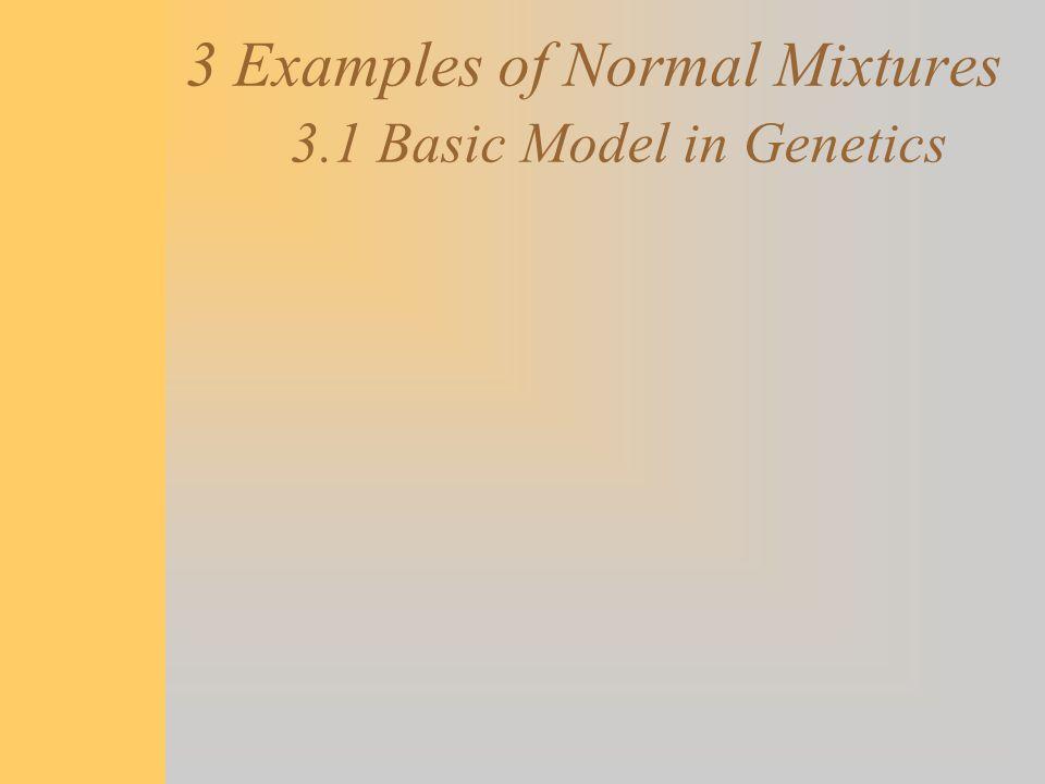 3 Examples of Normal Mixtures 3.1 Basic Model in Genetics