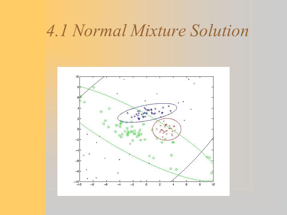 4.1 Normal Mixture Solution
