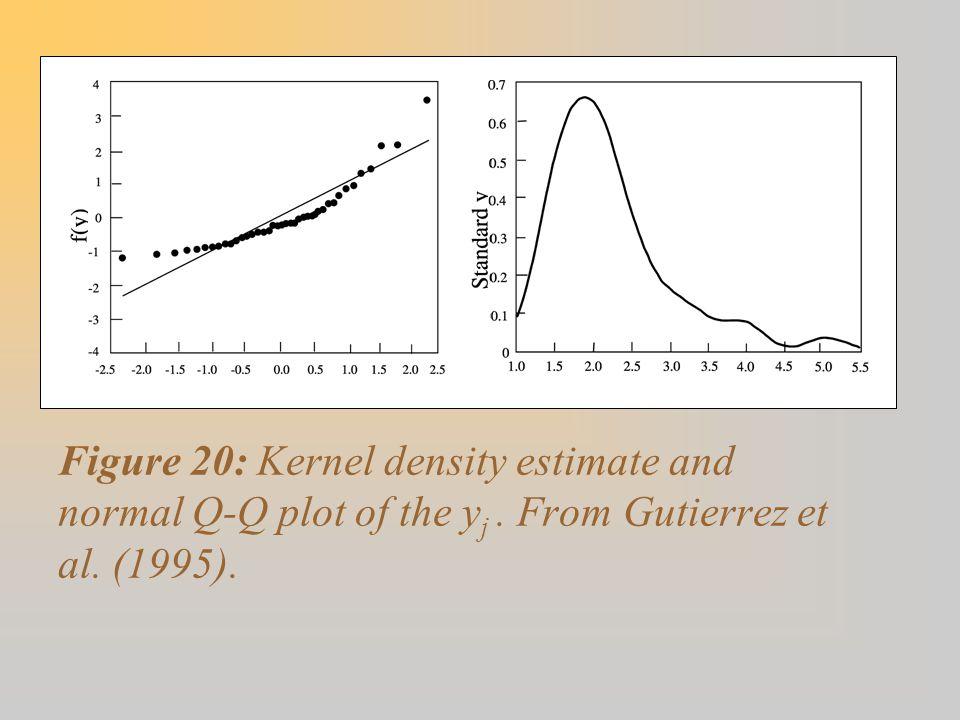 Figure 20: Kernel density estimate and normal Q-Q plot of the y j. From Gutierrez et al. (1995).