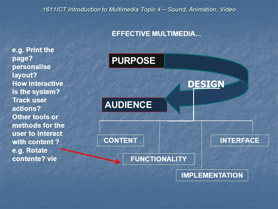 1611ICT Introduction to Multimedia Topic 4 – Sound, Animation, Video AUDIENCE PURPOSE DESIGN CONTENT FUNCTIONALITY IMPLEMENTATION INTERFACE Review Review The element of sound The element of sound Role of sound Role of sound Categories of sound Categories of sound The animation element The animation element Role of animation Role of animation The video element The video element Role of video Role of video Video compression Video compression Other factors Other factors EFFECTIVE MULTIMEDIA...