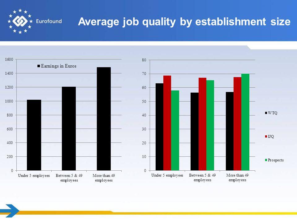 01/09/201418 Average job quality by establishment size
