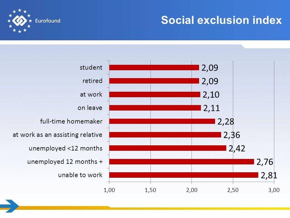 01/09/201438 Social exclusion index