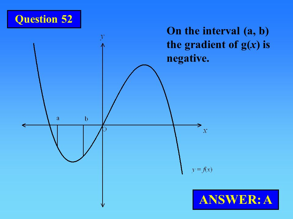 ANSWER: A Question 52 On the interval (a, b) the gradient of g(x) is negative.