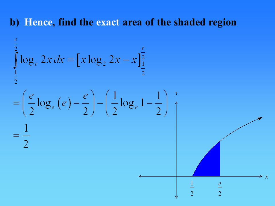 b)Hence, find the exact area of the shaded region