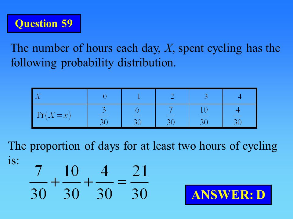 The number of hours each day, X, spent cycling has the following probability distribution. The proportion of days for at least two hours of cycling is