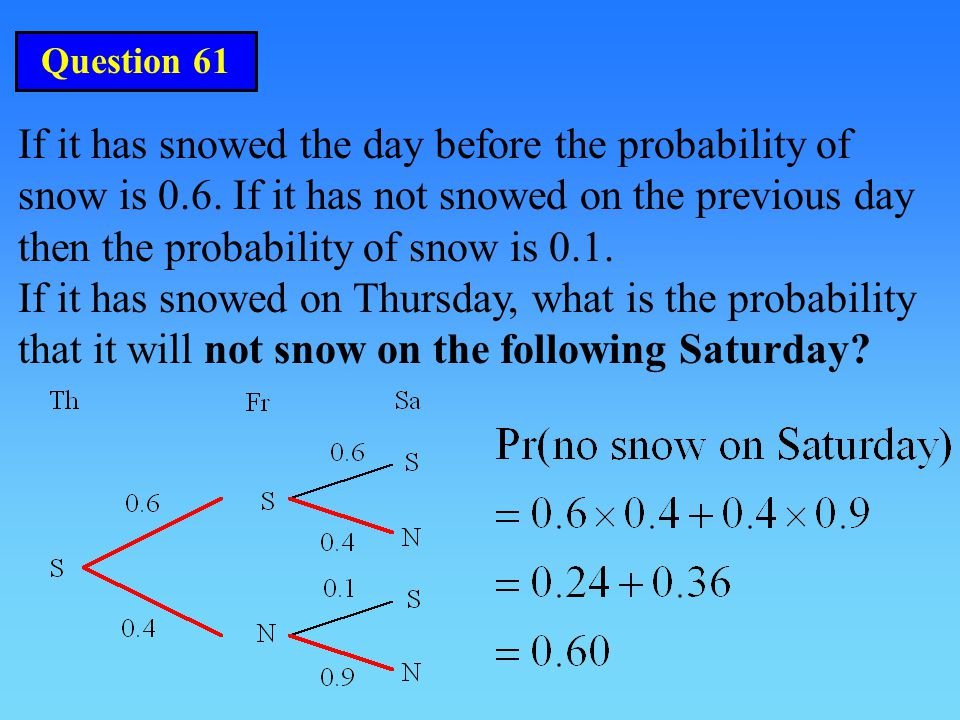Question 61 If it has snowed the day before the probability of snow is 0.6.