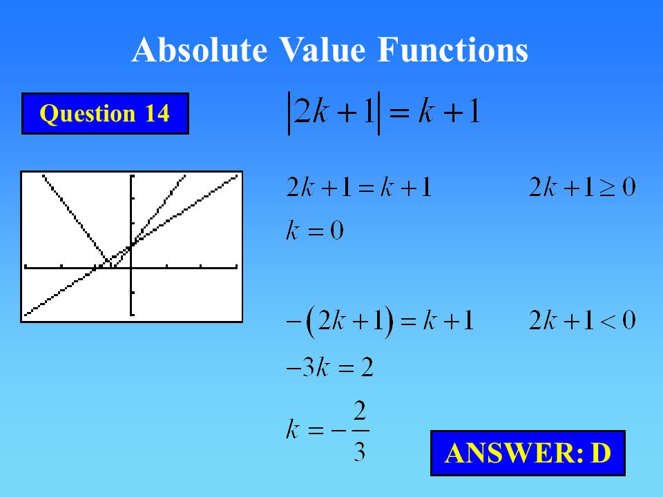 Absolute Value Functions Question 14 ANSWER: D