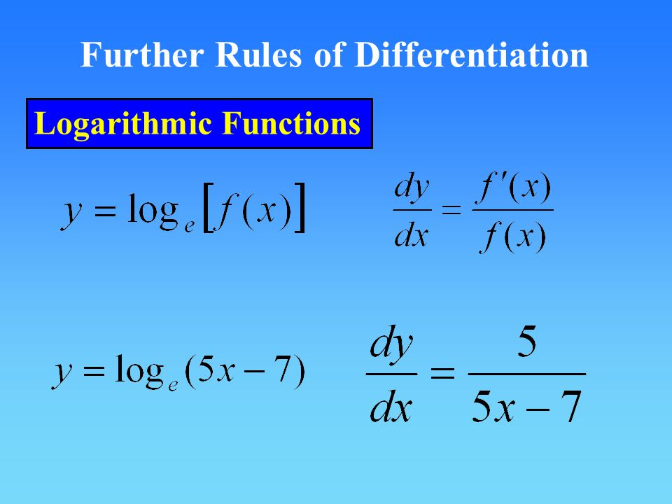 Further Rules of Differentiation Logarithmic Functions