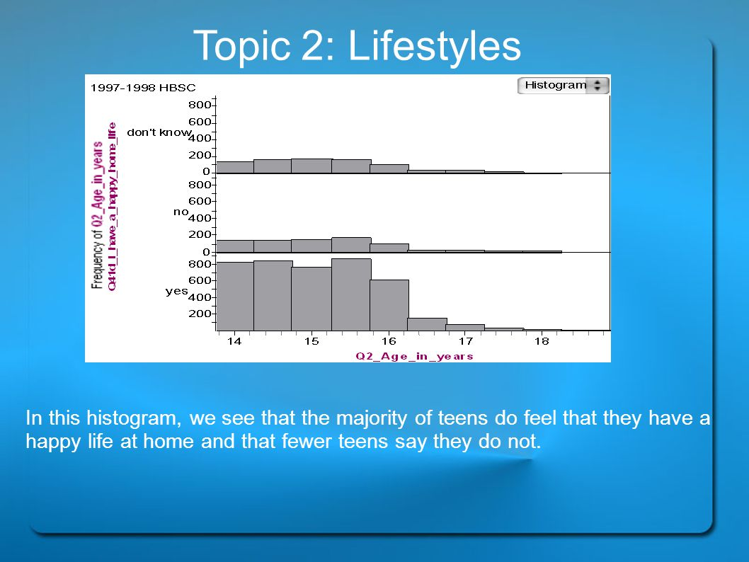 Topic 2: Lifestyles Question: Are you satisfied with your life at home and the relationship with your parents.
