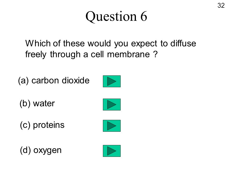 Question 6 Which of these would you expect to diffuse freely through a cell membrane ? (a) carbon dioxide (b) water (c) proteins (d) oxygen 32