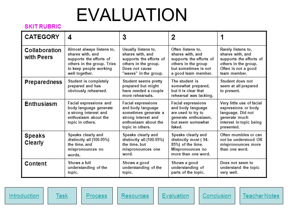 EVALUATION CATEGORY 4321 Collaboration with Peers Almost always listens to, shares with, and supports the efforts of others in the group.
