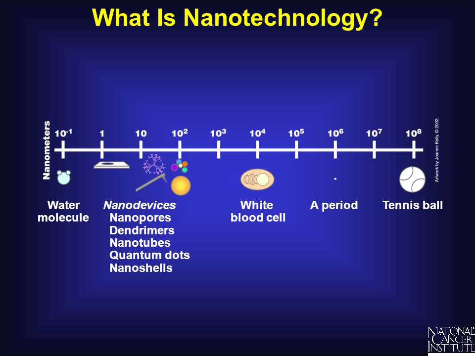 What Is Nanotechnology? Nanodevices Nanopores Dendrimers Nanotubes Quantum dots Nanoshells Tennis ballA periodWhite blood cell Water molecule