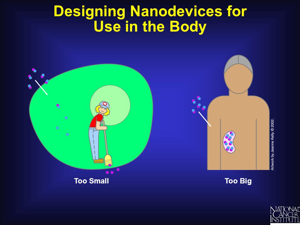 Manufacturing Nanodevices Scattered X-rays Atoms in crystal Detector NanodevicesCrystalWhite blood cell CrystalX-ray beam