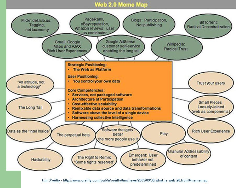 Tim O reilly - http://www.oreilly.com/pub/a/oreilly/tim/news/2005/09/30/what-is-web-20.html#mememap