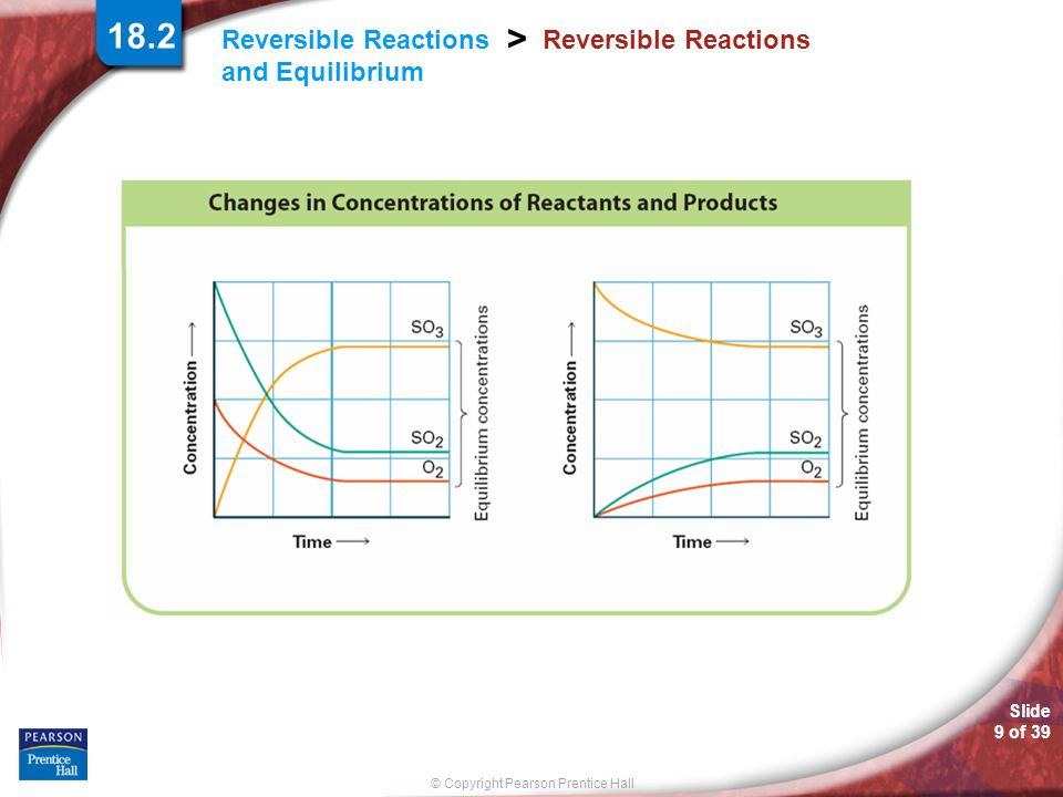 © Copyright Pearson Prentice Hall Slide 10 of 39 Reversible Reactions and Equilibrium > Reversible Reactions Animation 23 Take a close look at a generalized reversible reaction.