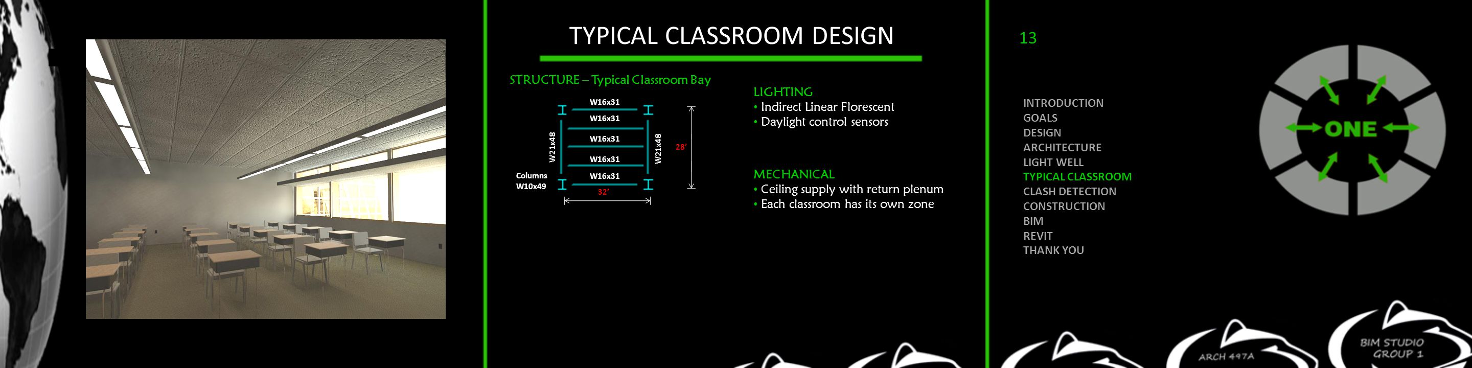 TYPICAL CLASSROOM DESIGN W16x31 STRUCTURE – Typical Classroom Bay W16x31 W21x48 Columns W10x49 32' 28' MECHANICAL Ceiling supply with return plenum Each classroom has its own zone LIGHTING Indirect Linear Florescent Daylight control sensors INTRODUCTION GOALS DESIGN ARCHITECTURE LIGHT WELL TYPICAL CLASSROOM CLASH DETECTION CONSTRUCTION BIM REVIT THANK YOU 13