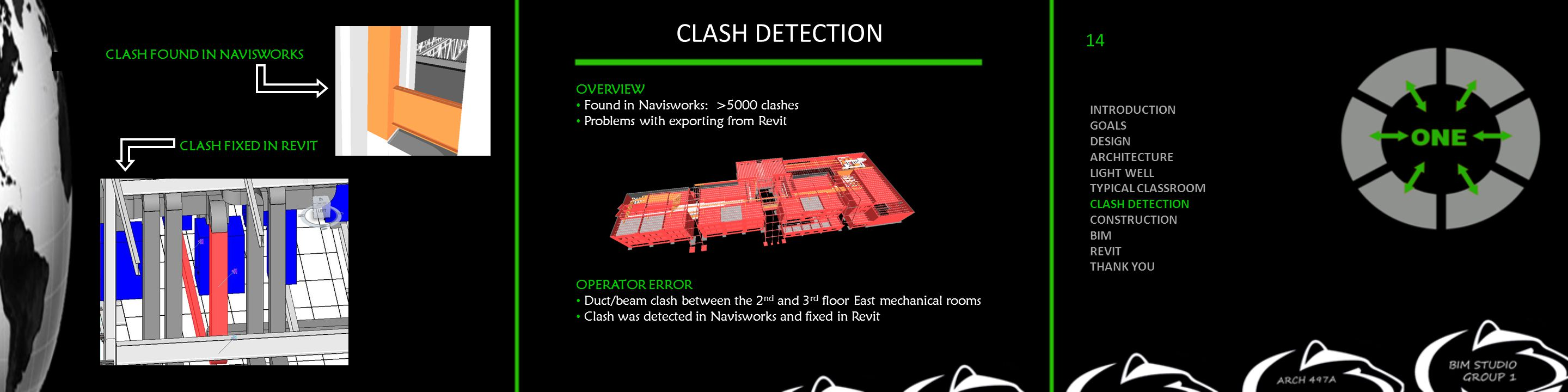 CLASH DETECTION OPERATOR ERROR Duct/beam clash between the 2 nd and 3 rd floor East mechanical rooms Clash was detected in Navisworks and fixed in Revit OVERVIEW Found in Navisworks: >5000 clashes Problems with exporting from Revit CLASH FOUND IN NAVISWORKS CLASH FIXED IN REVIT INTRODUCTION GOALS DESIGN ARCHITECTURE LIGHT WELL TYPICAL CLASSROOM CLASH DETECTION CONSTRUCTION BIM REVIT THANK YOU 14