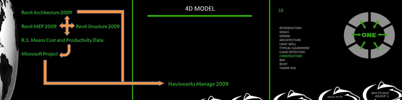 4D MODEL Revit Architecture 2009 Revit MEP 2009 Revit Structure 2009 R.S.