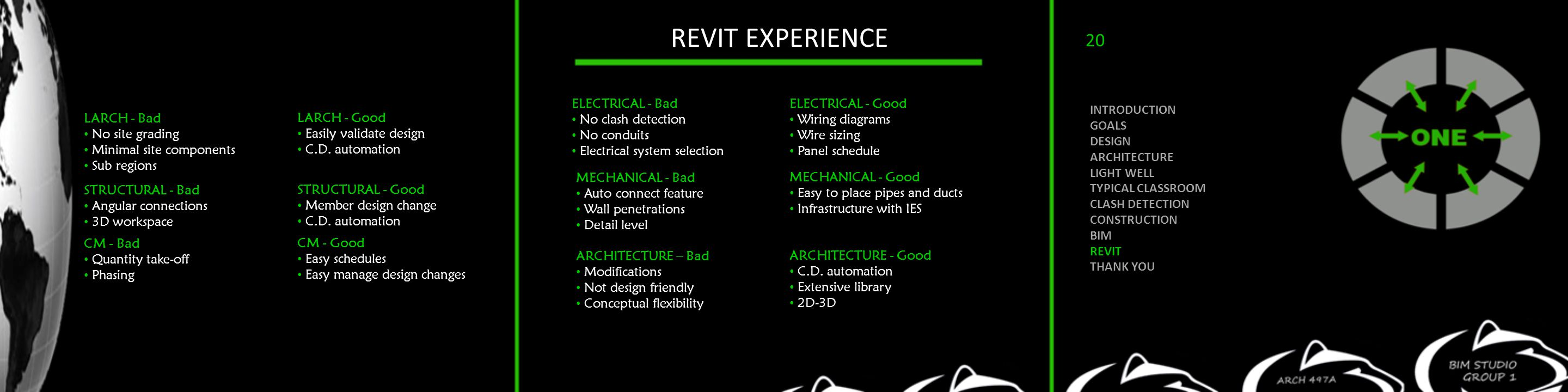 REVIT EXPERIENCE ELECTRICAL - Bad No clash detection No conduits Electrical system selection MECHANICAL - Bad Auto connect feature Wall penetrations Detail level ELECTRICAL - Good Wiring diagrams Wire sizing Panel schedule MECHANICAL - Good Easy to place pipes and ducts Infrastructure with IES LARCH - Bad No site grading Minimal site components Sub regions LARCH - Good Easily validate design C.D.